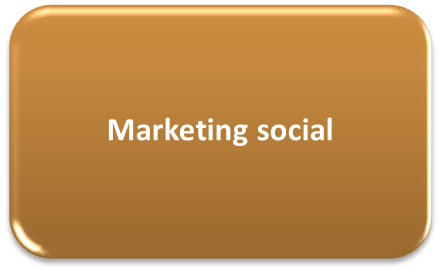 marketing social